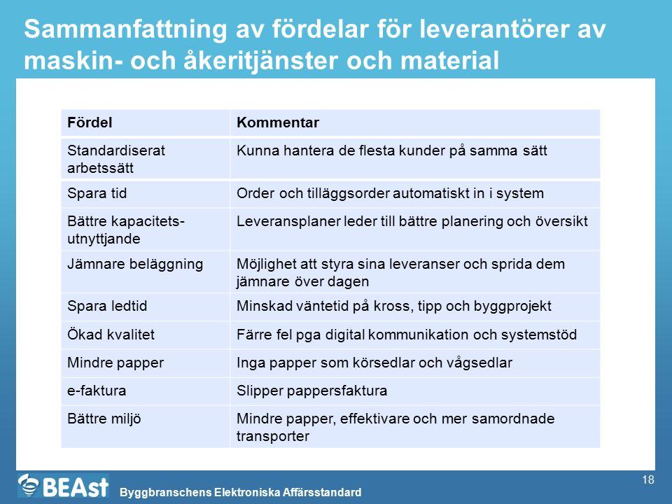 Byggbranschens Elektroniska Affärsstandard 18 Sammanfattning av fördelar för leverantörer av maskin- och åkeritjänster och material FördelKommentar St