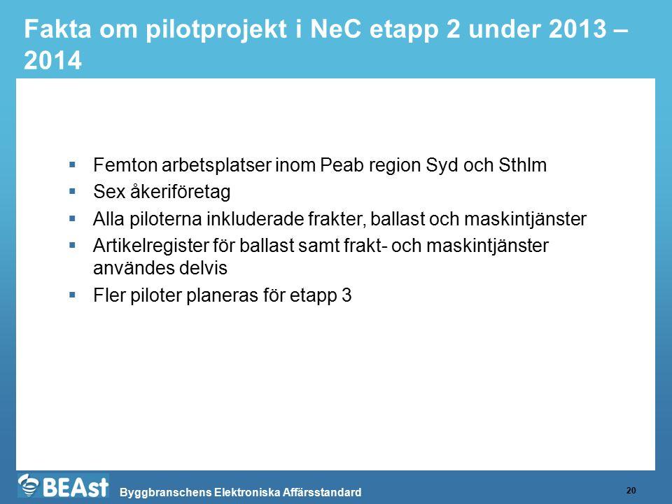 Byggbranschens Elektroniska Affärsstandard Fakta om pilotprojekt i NeC etapp 2 under 2013 – 2014 20  Femton arbetsplatser inom Peab region Syd och St
