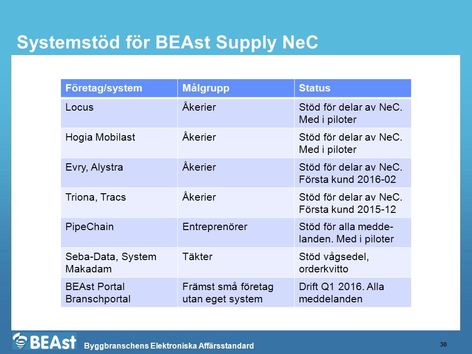 Byggbranschens Elektroniska Affärsstandard Systemstöd för BEAst Supply NeC 30 Företag/systemMålgruppStatus LocusÅkerierStöd för delar av NeC. Med i pi
