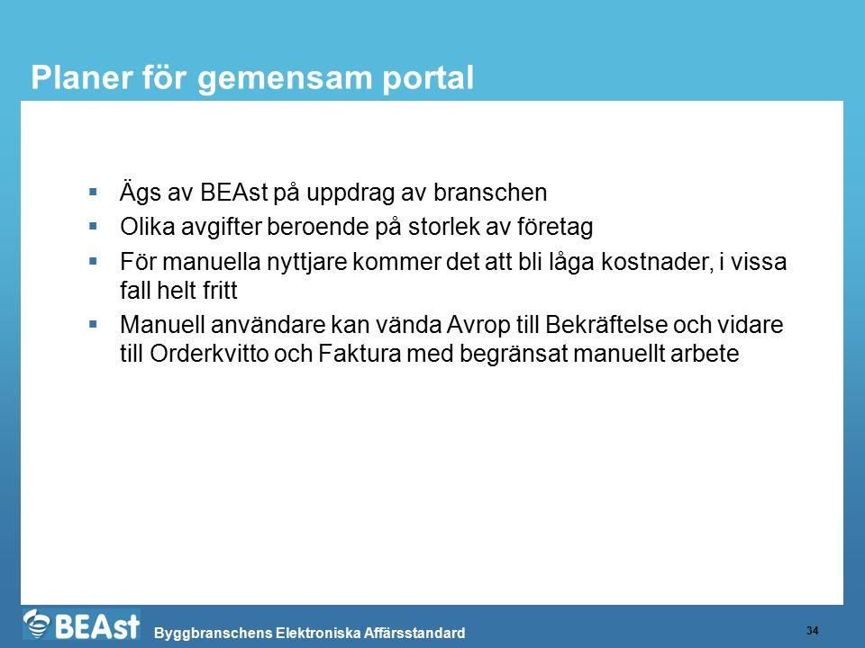 Byggbranschens Elektroniska Affärsstandard Planer för gemensam portal 34  Ägs av BEAst på uppdrag av branschen  Olika avgifter beroende på storlek a