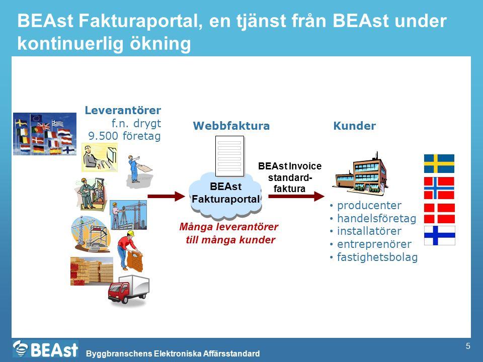 Byggbranschens Elektroniska Affärsstandard 5 BEAst Fakturaportal, en tjänst från BEAst under kontinuerlig ökning BEAst Fakturaportal Webbfaktura BEAst Invoice standard- faktura Leverantörer f.n.