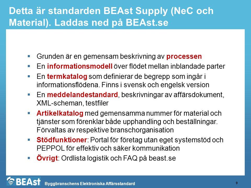 Byggbranschens Elektroniska Affärsstandard Detta är standarden BEAst Supply (NeC och Material). Laddas ned på BEAst.se 9  Grunden är en gemensam besk