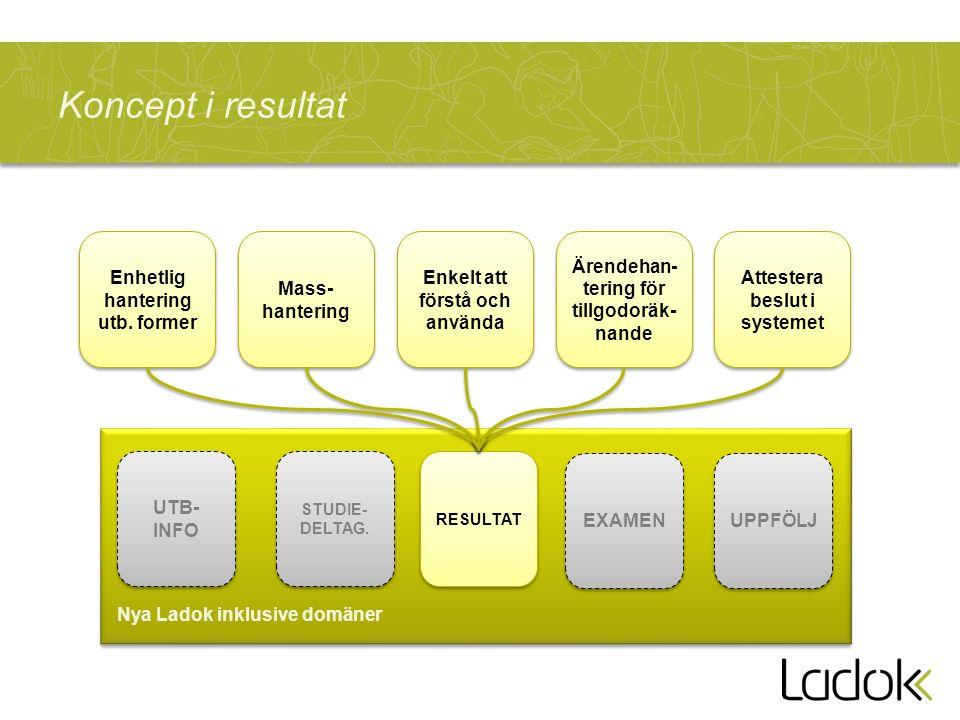 Koncept i resultat UTB- INFO UTB- INFO STUDIE- DELTAG.