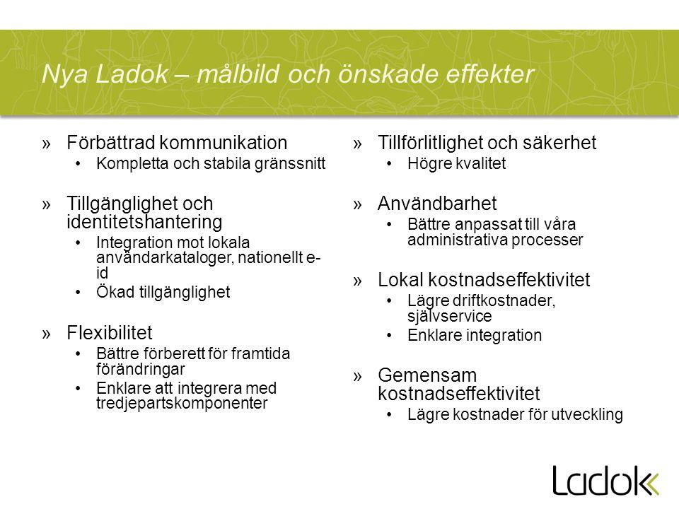 Nya Ladok – målbild och önskade effekter »Förbättrad kommunikation Kompletta och stabila gränssnitt »Tillgänglighet och identitetshantering Integration mot lokala användarkataloger, nationellt e- id Ökad tillgänglighet »Flexibilitet Bättre förberett för framtida förändringar Enklare att integrera med tredjepartskomponenter »T»Tillförlitlighet och säkerhet H ögre kvalitet »A»Användbarhet B ättre anpassat till våra administrativa processer »L»Lokal kostnadseffektivitet L ägre driftkostnader, självservice E nklare integration »G»Gemensam kostnadseffektivitet L ägre kostnader för utveckling