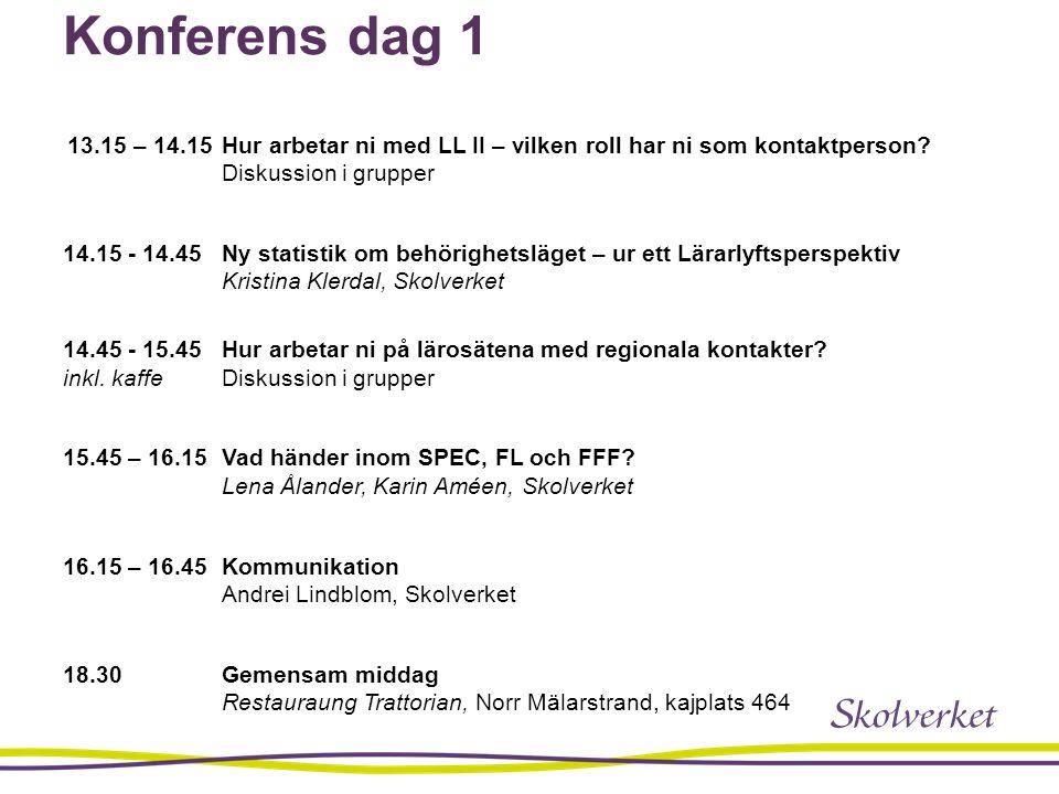 Konferens dag 1 13.15 – 14.15Hur arbetar ni med LL II – vilken roll har ni som kontaktperson.
