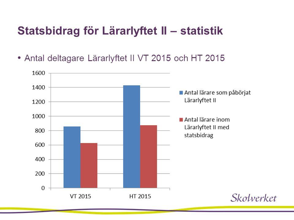 Statsbidrag för Lärarlyftet II – statistik Antal deltagare Lärarlyftet II VT 2015 och HT 2015