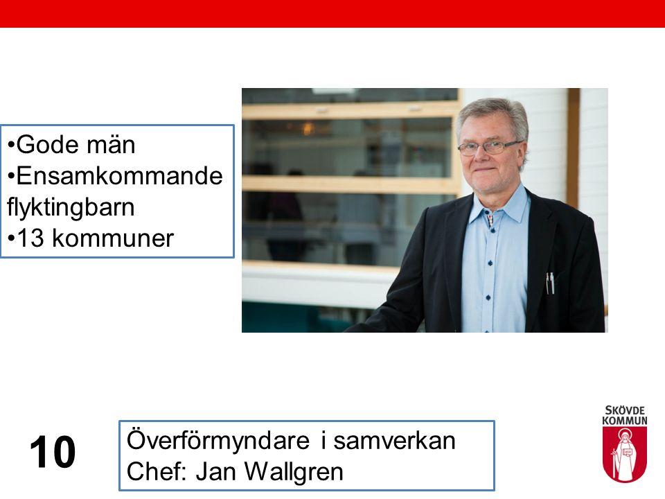 Överförmyndare i samverkan Chef: Jan Wallgren 10 Gode män Ensamkommande flyktingbarn 13 kommuner