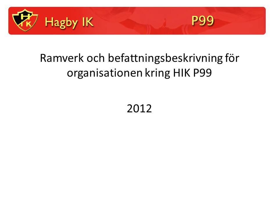 Ramverk och befattningsbeskrivning för organisationen kring HIK P99 2012