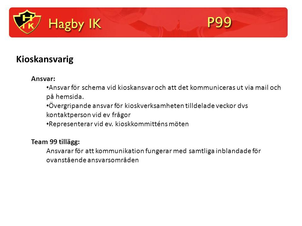 Kioskansvarig Ansvar: Ansvar för schema vid kioskansvar och att det kommuniceras ut via mail och på hemsida.