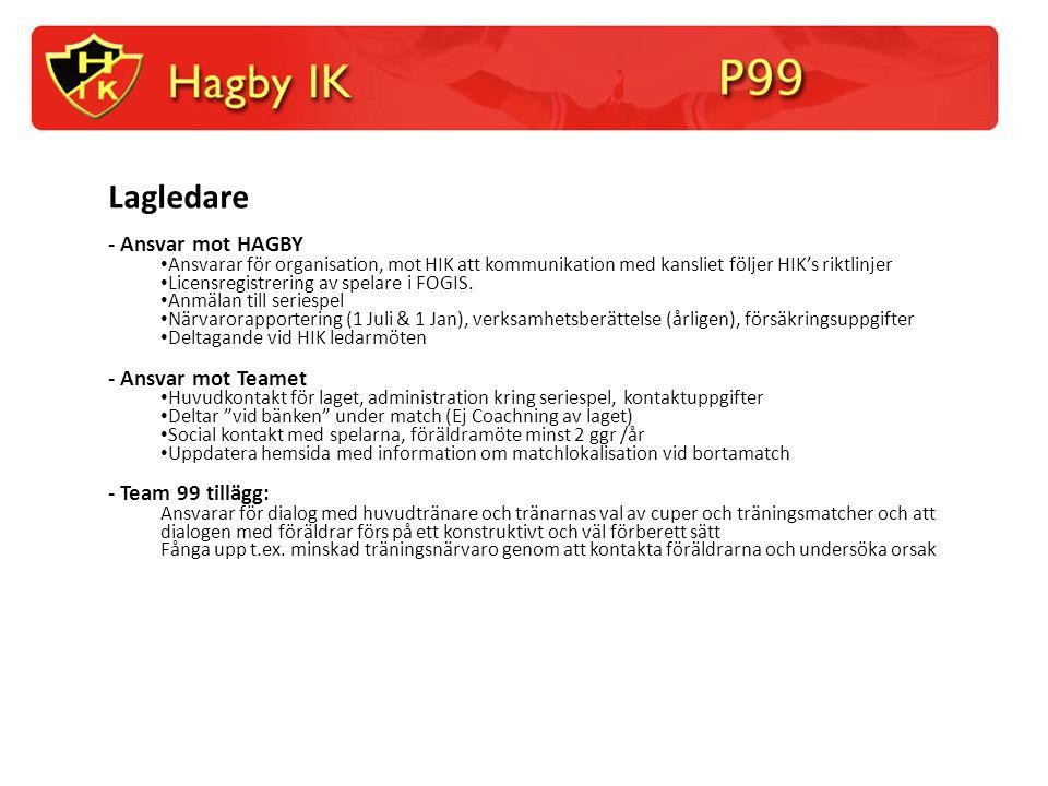 Lagledare - Ansvar mot HAGBY Ansvarar för organisation, mot HIK att kommunikation med kansliet följer HIK's riktlinjer Licensregistrering av spelare i FOGIS.