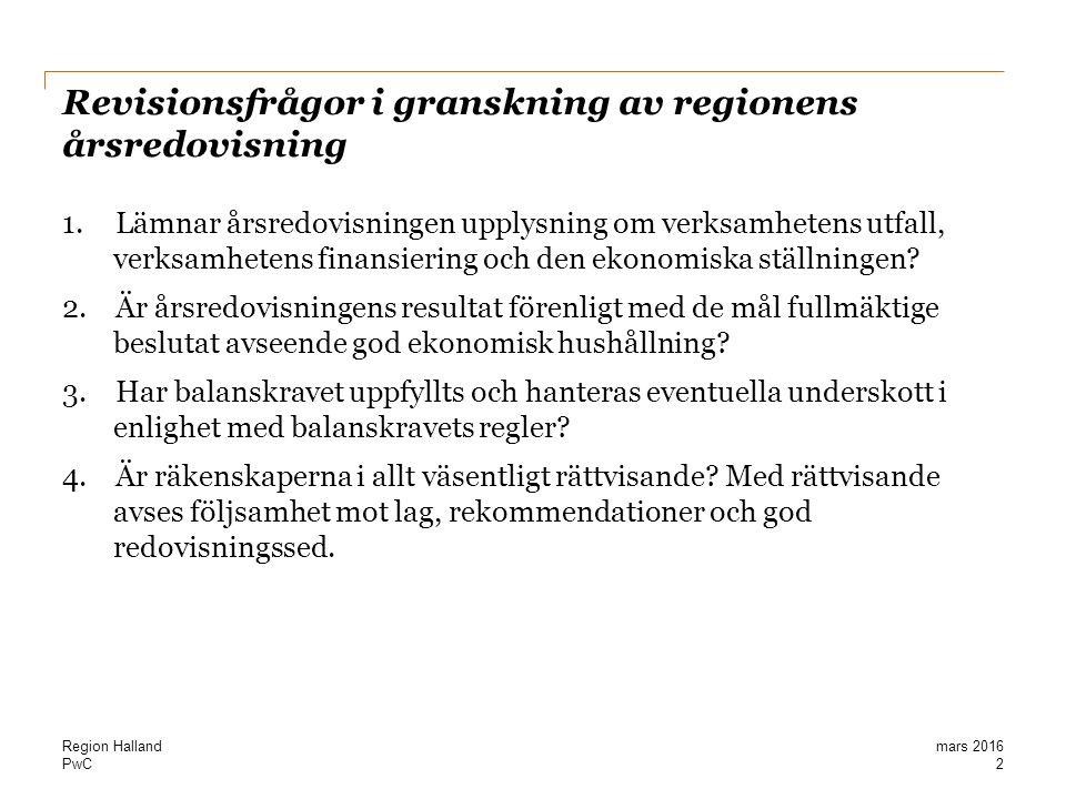 PwC Granskningens genomförande Intervjuer med nyckelpersoner -Torbjörn Svanberg, förvaltningschef -Monika Liljeroth ekonomichef Granskning av specifikationer och underlag till väsentliga balansposter har skett på regionkontoret där all boksluts- dokumentation för regionens balansräkning funnits samlad.