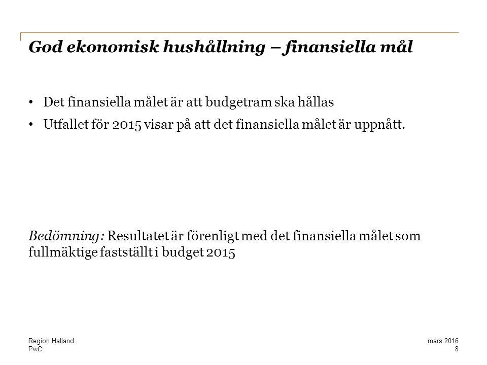 PwC God ekonomisk hushållning – finansiella mål Det finansiella målet är att budgetram ska hållas Utfallet för 2015 visar på att det finansiella målet är uppnått.