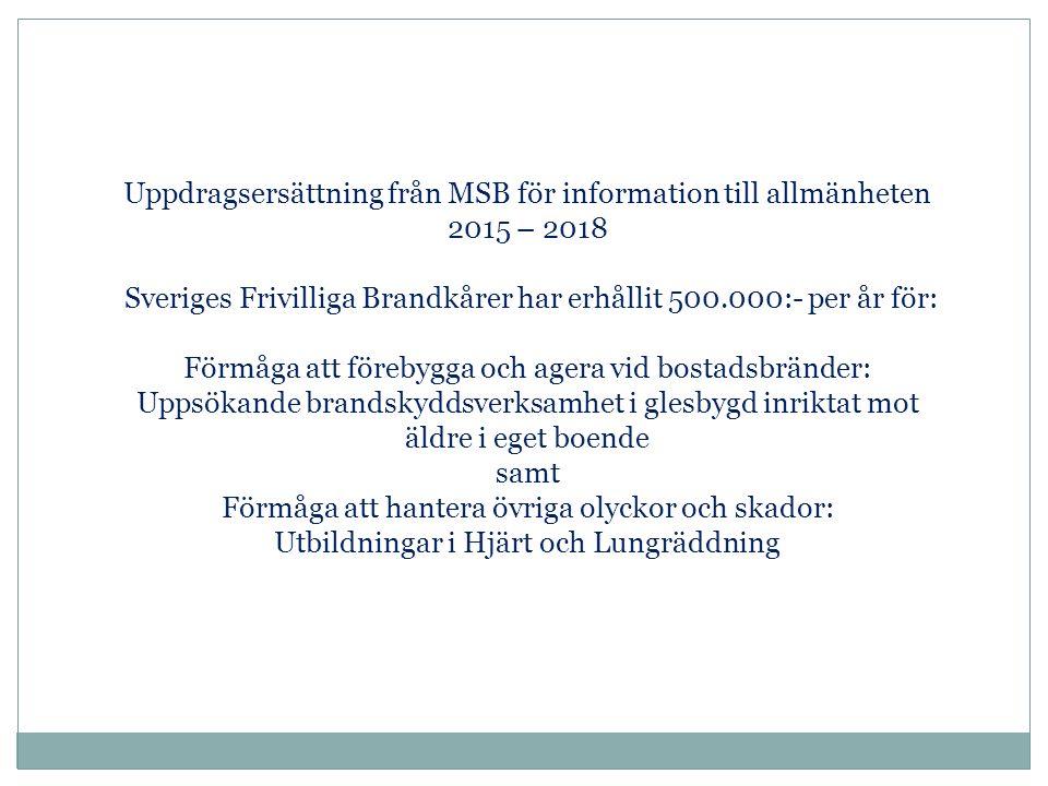 Uppdragsersättning från MSB för information till allmänheten 2015 – 2018 Sveriges Frivilliga Brandkårer har erhållit 500.000:- per år för: Förmåga att förebygga och agera vid bostadsbränder: Uppsökande brandskyddsverksamhet i glesbygd inriktat mot äldre i eget boende samt Förmåga att hantera övriga olyckor och skador: Utbildningar i Hjärt och Lungräddning