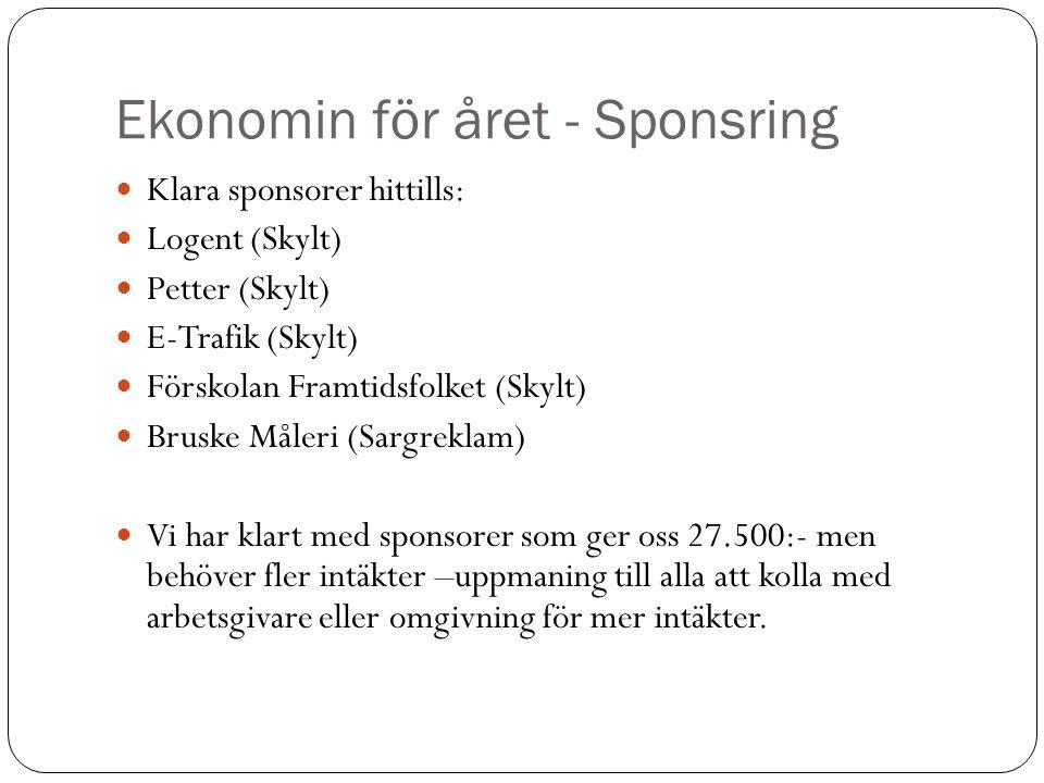 Ekonomin för året - Sponsring Klara sponsorer hittills: Logent (Skylt) Petter (Skylt) E-Trafik (Skylt) Förskolan Framtidsfolket (Skylt) Bruske Måleri (Sargreklam) Vi har klart med sponsorer som ger oss 27.500:- men behöver fler intäkter –uppmaning till alla att kolla med arbetsgivare eller omgivning för mer intäkter.