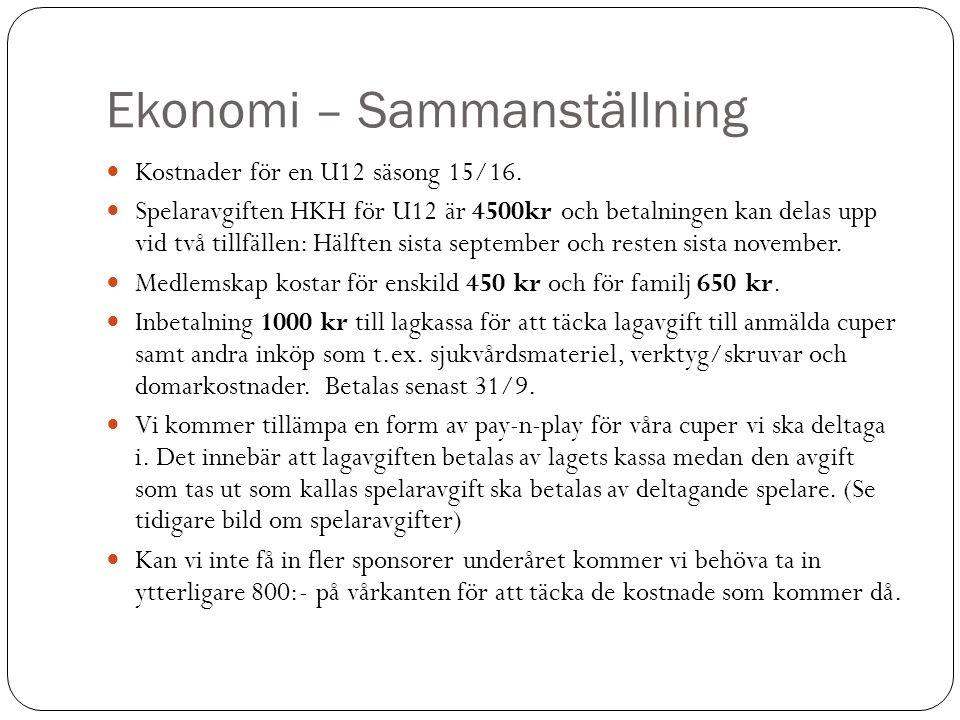 Ekonomi – Sammanställning Kostnader för en U12 säsong 15/16.