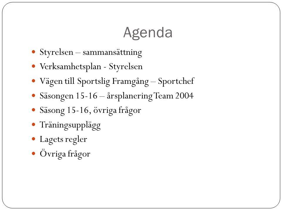 Agenda Styrelsen – sammansättning Verksamhetsplan - Styrelsen Vägen till Sportslig Framgång – Sportchef Säsongen 15-16 – årsplanering Team 2004 Säsong 15-16, övriga frågor Träningsupplägg Lagets regler Övriga frågor
