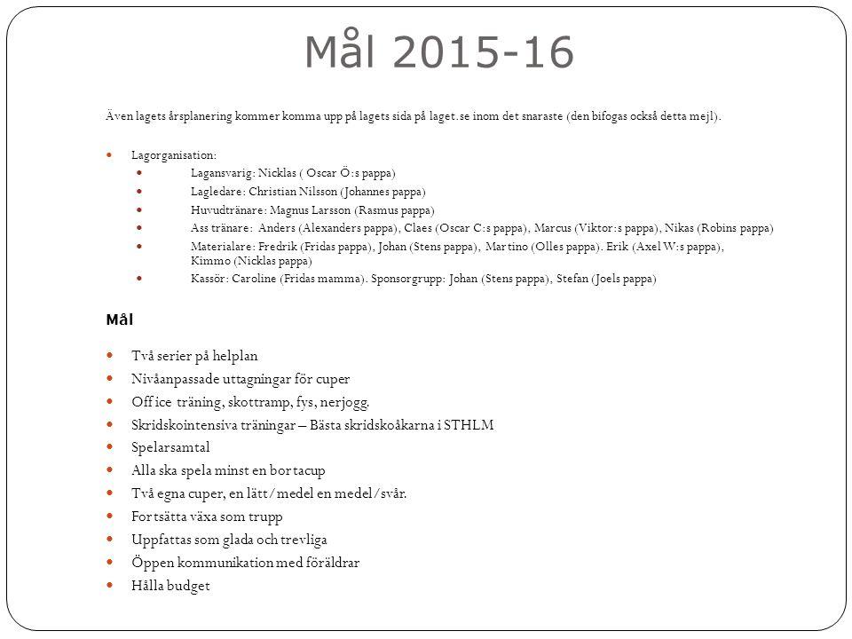 Mål 2015-16 Även lagets årsplanering kommer komma upp på lagets sida på laget.se inom det snaraste (den bifogas också detta mejl).