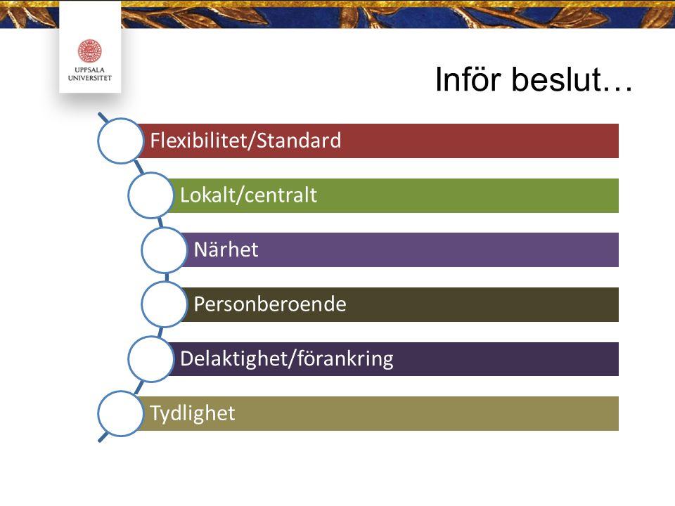 Inför beslut… Flexibilitet/Standard Lokalt/centralt Närhet Personberoende Delaktighet/förankring Tydlighet