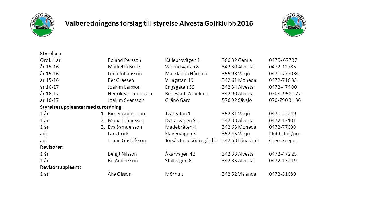 Till Alvesta Golfklubb Härmed får undertecknad lämna följande motion till föreningens höstårsmöte den 5 nov.