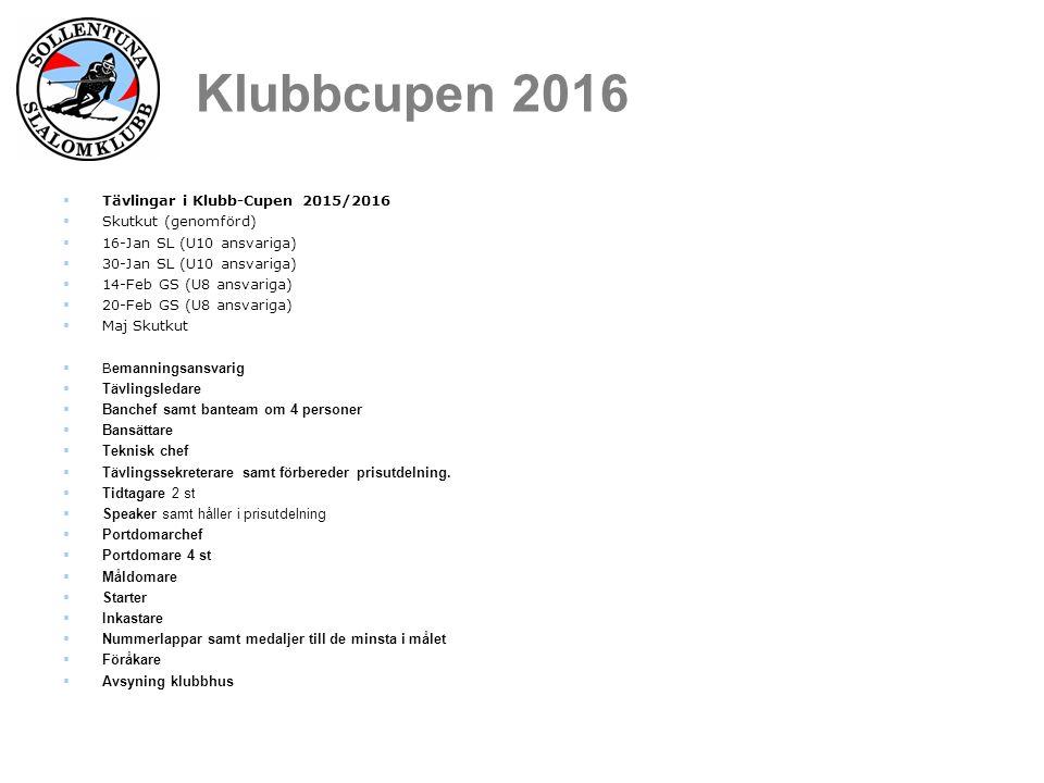 Klubbcupen 2016  Tävlingar i Klubb-Cupen 2015/2016  Skutkut (genomförd)  16-Jan SL (U10 ansvariga)  30-Jan SL (U10 ansvariga)  14-Feb GS (U8 ansvariga)  20-Feb GS (U8 ansvariga)  Maj Skutkut  B emanningsansvarig  Tävlingsledare  Banchef samt banteam om 4 personer  Bansättare  Teknisk chef  Tävlingssekreterare samt förbereder prisutdelning.