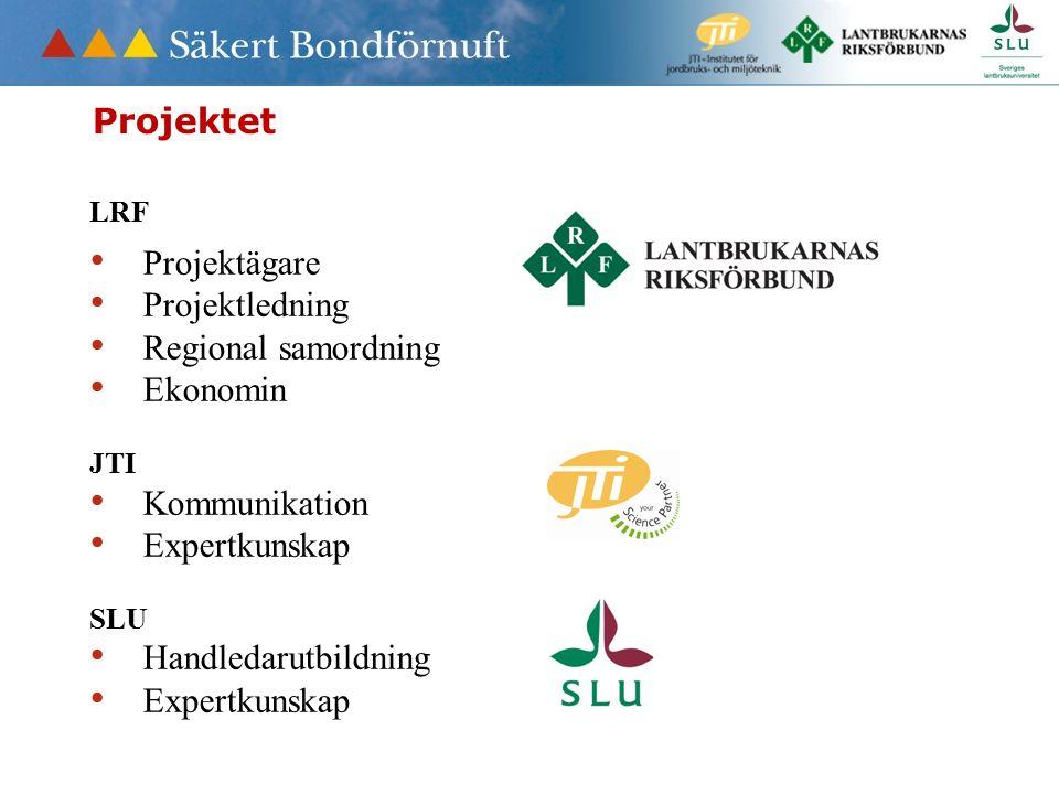 LRF Projektägare Projektledning Regional samordning Ekonomin JTI Kommunikation Expertkunskap SLU Handledarutbildning Expertkunskap Projektet