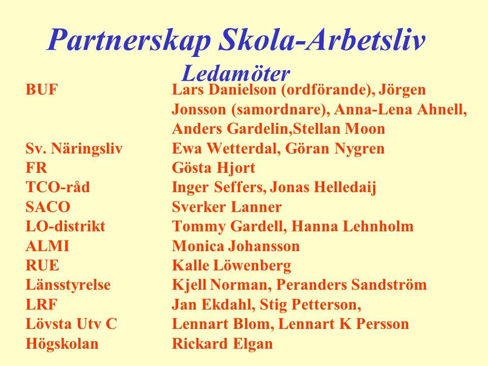Partnerskap Skola-Arbetsliv Ledamöter BUF Lars Danielson (ordförande), Jörgen Jonsson (samordnare), Anna-Lena Ahnell, Anders Gardelin,Stellan Moon Sv.