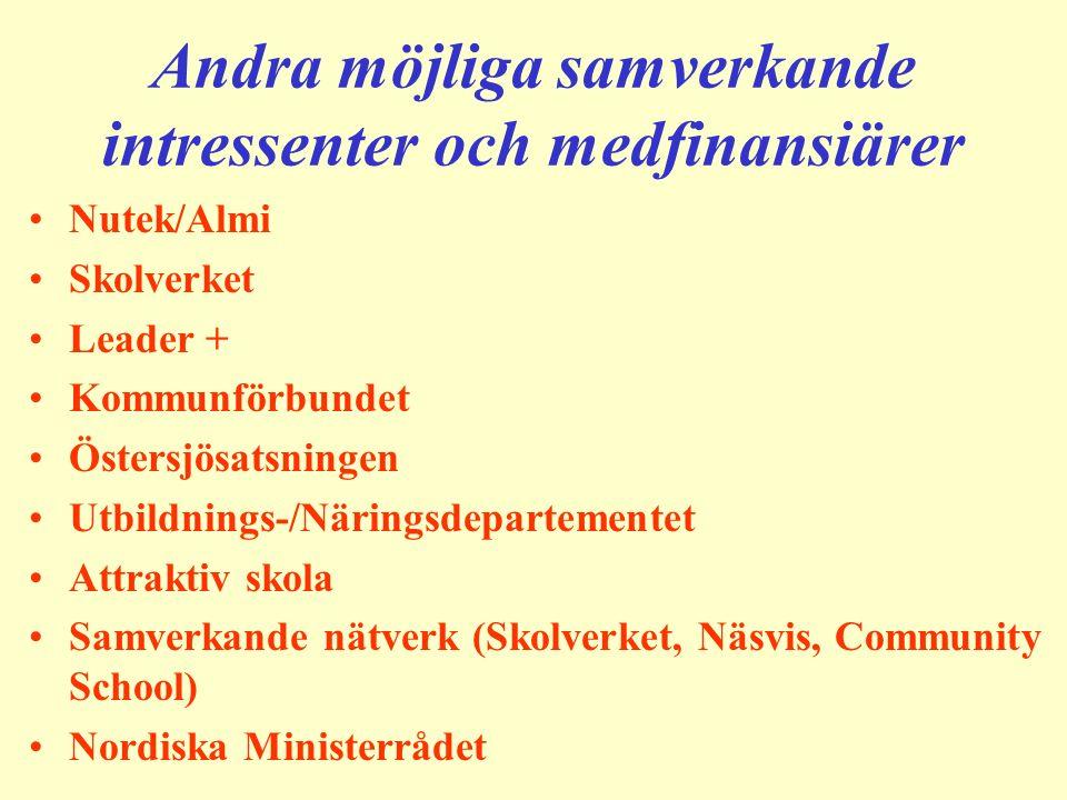 Andra möjliga samverkande intressenter och medfinansiärer Nutek/Almi Skolverket Leader + Kommunförbundet Östersjösatsningen Utbildnings-/Näringsdepart