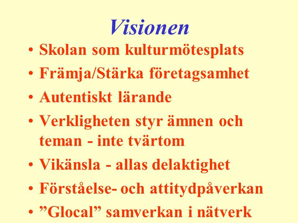 Visionen Skolan som kulturmötesplats Främja/Stärka företagsamhet Autentiskt lärande Verkligheten styr ämnen och teman - inte tvärtom Vikänsla - allas delaktighet Förståelse- och attitydpåverkan Glocal samverkan i nätverk