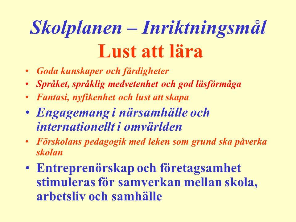 Samband Regionalt - Internationellt Partnerskap skola-arbetsliv Gotland (Glocal Gotland) Operativt nätverk med arbetsgrupper runt om på Gotland Nätverken bygger på parternas egeninsats Ansökan vid Växtkraft Mål 3 (nätv.uppbyggn.) Mål 2 och Leader + Attraktiv kola yEAC-projektet B7-Islands Youthstart Prevent Transnationellt Nätverk inom Leonardoprogrammet: