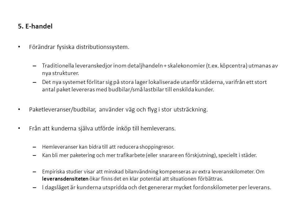 5. E-handel Förändrar fysiska distributionssystem.