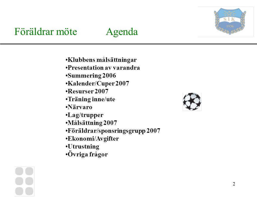 2 Föräldrar möte Agenda Klubbens målsättningar Presentation av varandra Summering 2006 Kalender/Cuper 2007 Resurser 2007 Träning inne/ute Närvaro Lag/