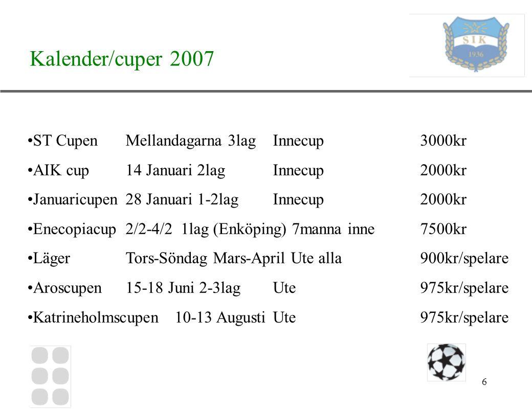 6 Kalender/cuper 2007 ST Cupen Mellandagarna 3lag Innecup 3000kr AIK cup14 Januari 2lagInnecup2000kr Januaricupen28 Januari 1-2lagInnecup2000kr Enecop