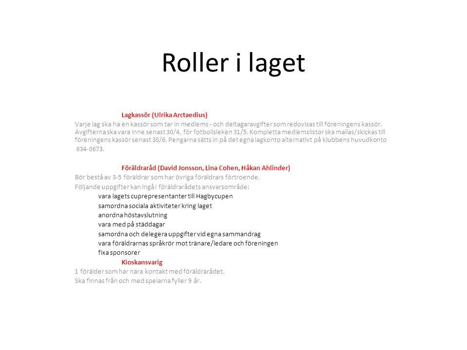 Roller i laget Lagkassör (Ulrika Arctaedius) Varje lag ska ha en kassör som tar in medlems - och deltagaravgifter som redovisas till föreningens kassör.