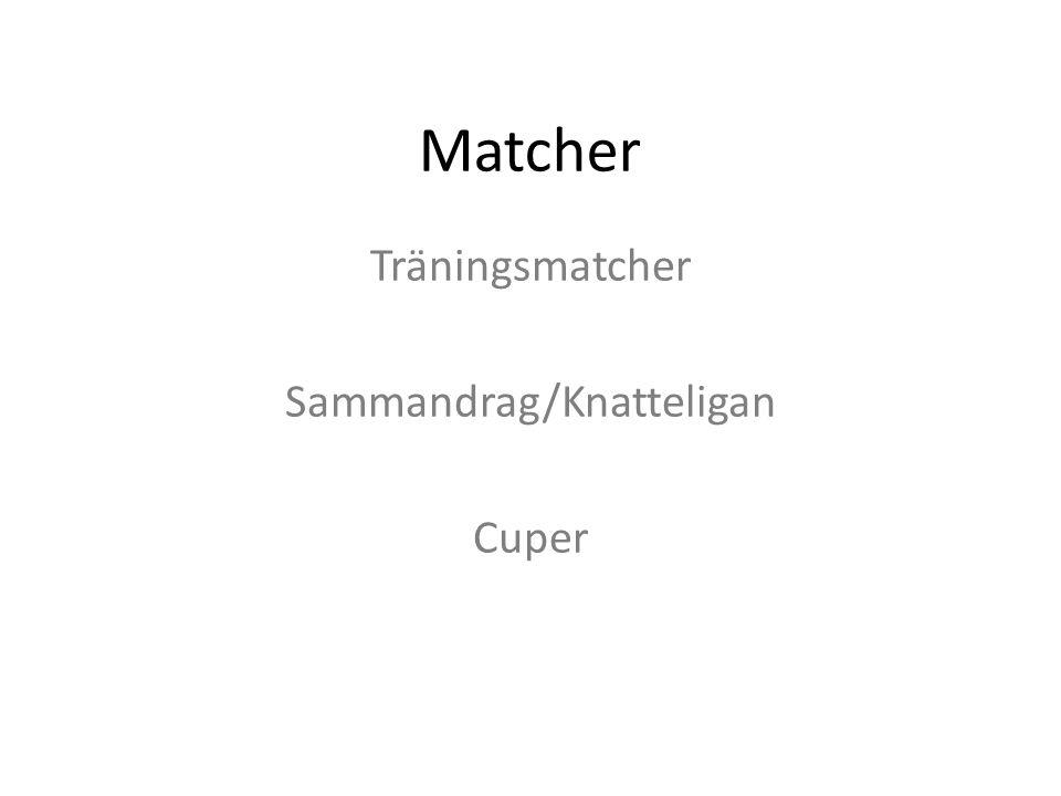Matcher Träningsmatcher Sammandrag/Knatteligan Cuper