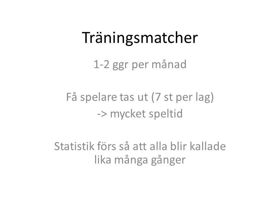 Träningsmatcher 1-2 ggr per månad Få spelare tas ut (7 st per lag) -> mycket speltid Statistik förs så att alla blir kallade lika många gånger