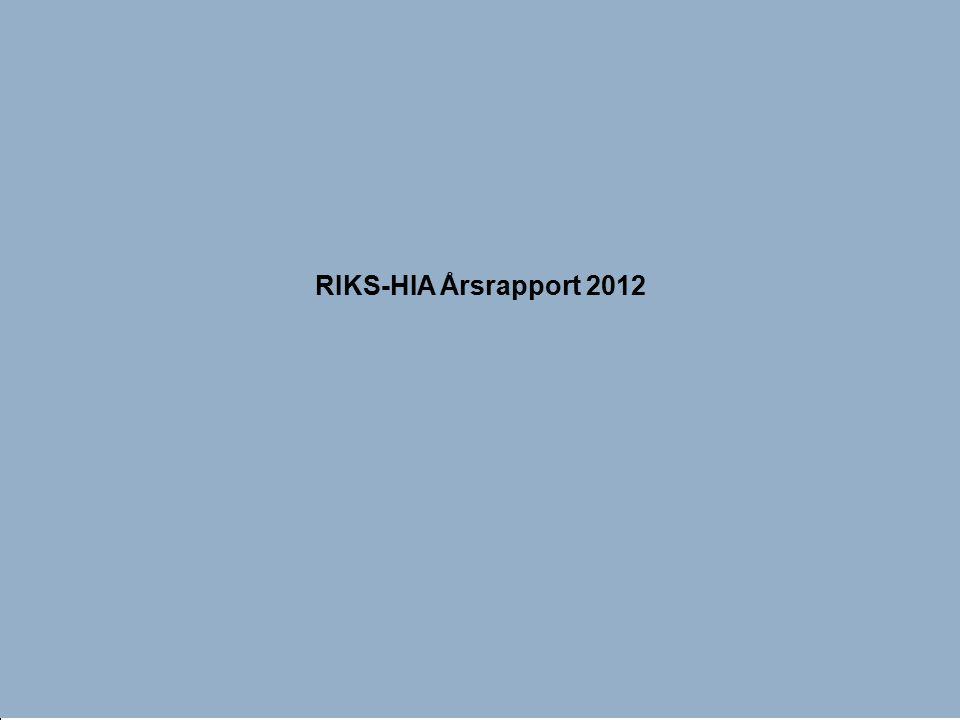 RIKS-HIA Årsrapport 2012