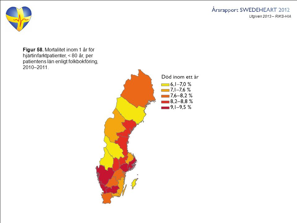 Utgiven 2013 – RIKS-HIA Figur 58. Mortalitet inom 1 år för hjärtinfarktpatienter, < 80 år, per patientens län enligt folkbokföring, 2010–2011.