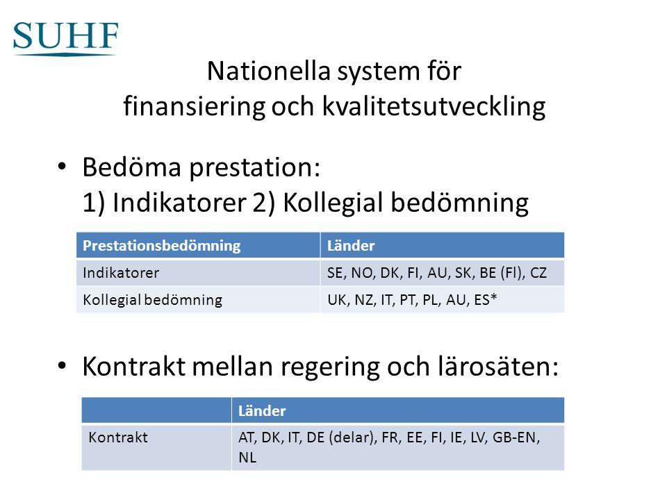 Några internationella jämförelser - Danmark Mer framgångsrik inom forskningen (bibliometri) än Sverige Ingen explicit forskningspolitik formulerad av regering & riksdag Informell styrning genom kontrakt regering- lärosäten Stor andel direkta forskningsanslag (ca 74%) ca 40% av basanslag baseras på dr-examen och bibliometripoäng (ung.