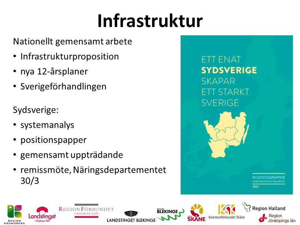 Nationellt gemensamt arbete Infrastrukturproposition nya 12-årsplaner Sverigeförhandlingen Sydsverige: systemanalys positionspapper gemensamt uppträdande remissmöte, Näringsdepartementet 30/3 Infrastruktur