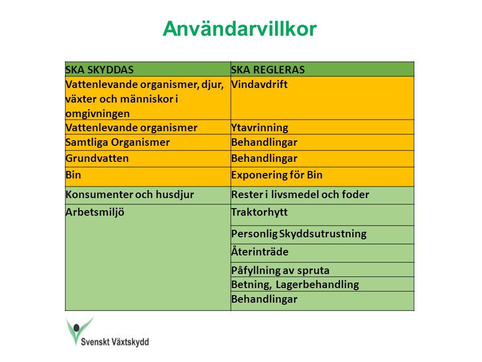 Vindavdrift Foto Magnus Sandström SJV SKA SKYDDASSKA REGLERASMÖJLIGA VILLKOR Vattenlevande organismer, djur, växter och människor i omgivningen Vindavdrift1.