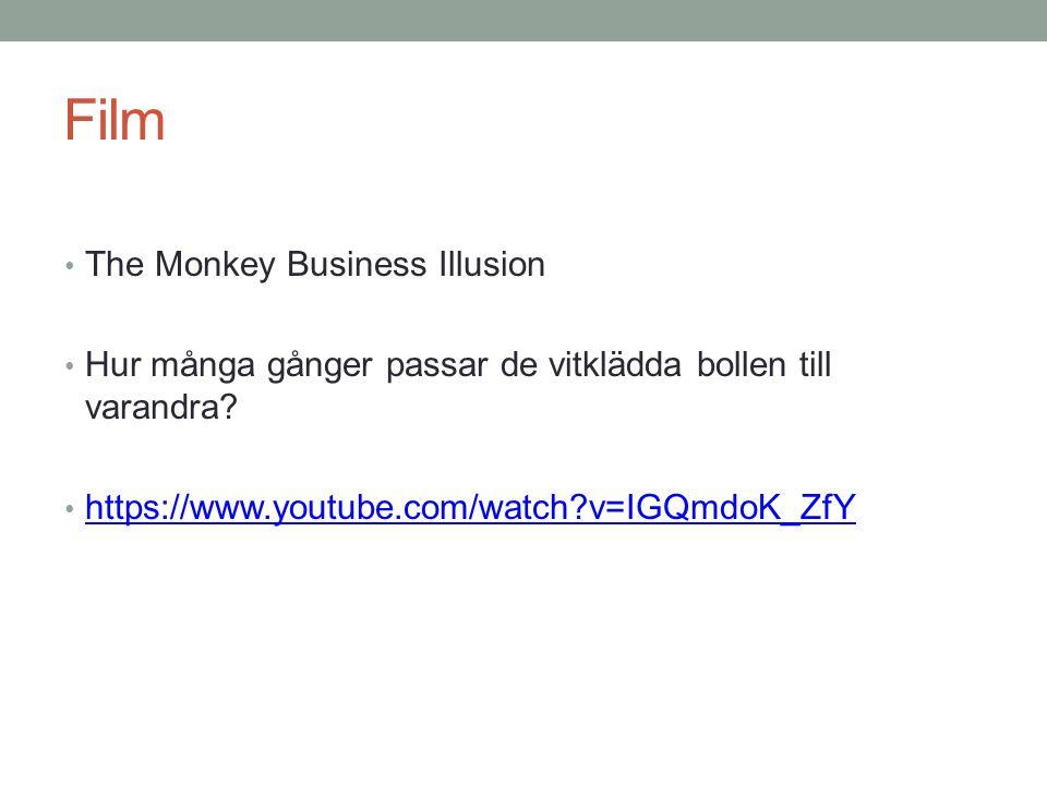 Film The Monkey Business Illusion Hur många gånger passar de vitklädda bollen till varandra.