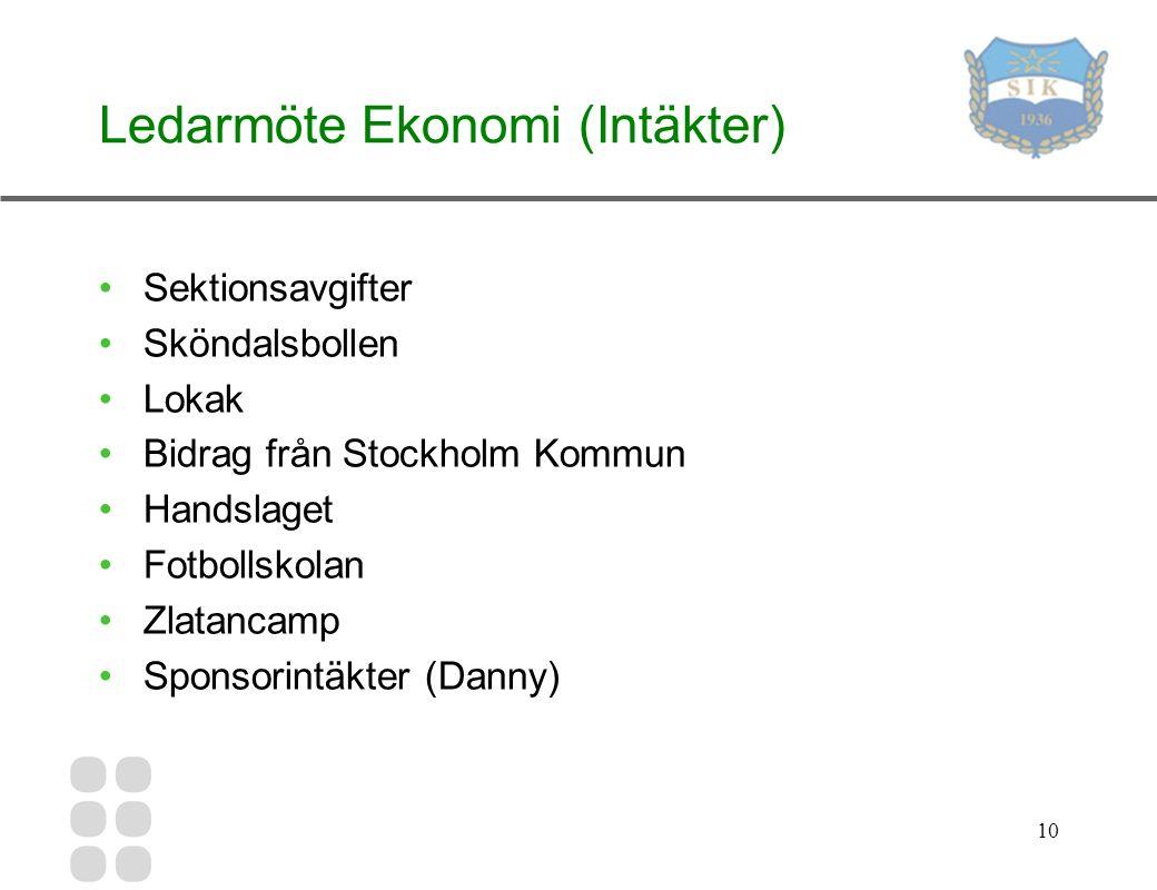 10 Ledarmöte Ekonomi (Intäkter) Sektionsavgifter Sköndalsbollen Lokak Bidrag från Stockholm Kommun Handslaget Fotbollskolan Zlatancamp Sponsorintäkter (Danny)