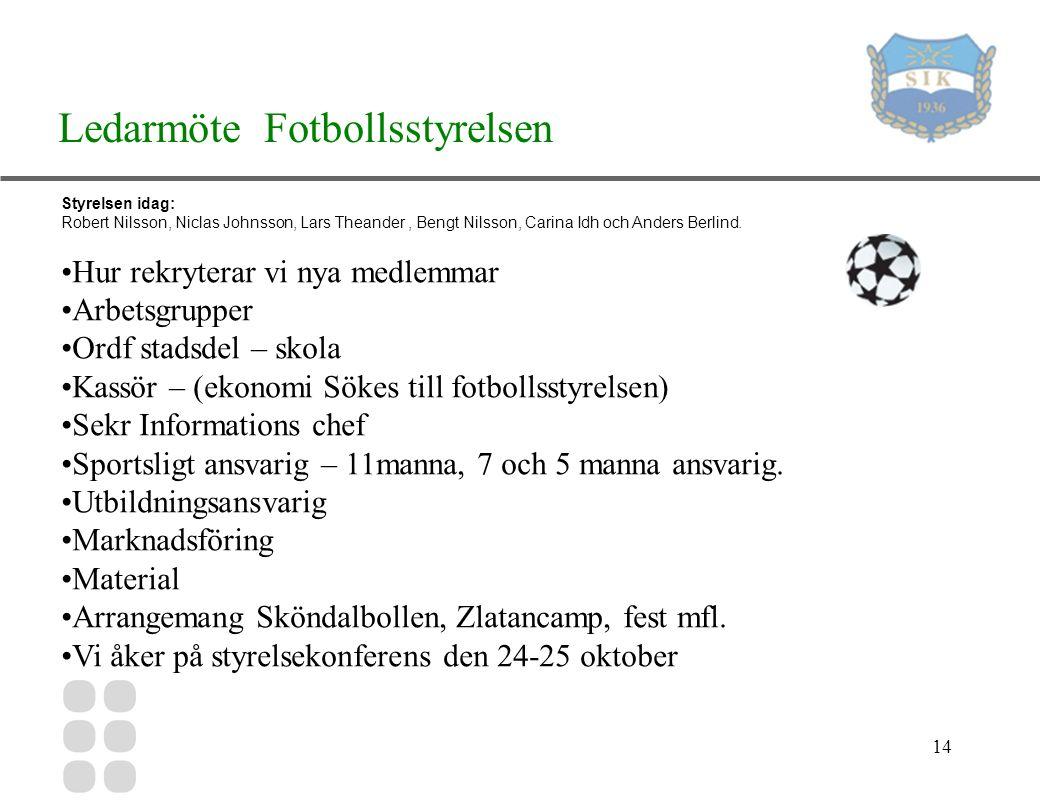 14 Ledarmöte Fotbollsstyrelsen Styrelsen idag: Robert Nilsson, Niclas Johnsson, Lars Theander, Bengt Nilsson, Carina Idh och Anders Berlind.