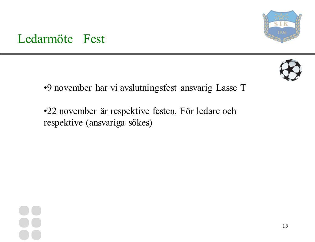 15 Ledarmöte Fest 9 november har vi avslutningsfest ansvarig Lasse T 22 november är respektive festen.