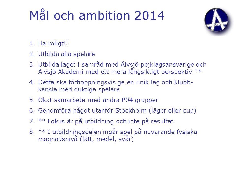 Mål och ambition 2014 1.Ha roligt!.
