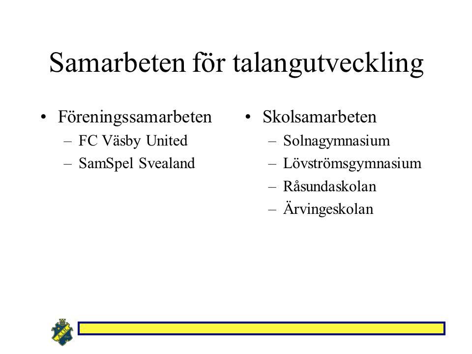 Samarbeten för talangutveckling Föreningssamarbeten –FC Väsby United –SamSpel Svealand Skolsamarbeten –Solnagymnasium –Lövströmsgymnasium –Råsundaskol