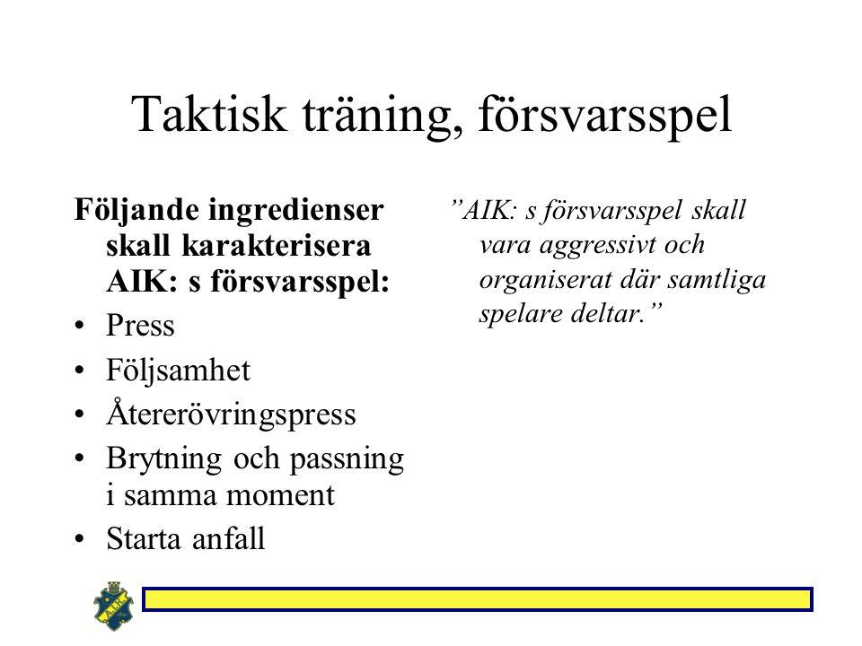 Taktisk träning, försvarsspel Följande ingredienser skall karakterisera AIK: s försvarsspel: Press Följsamhet Återerövringspress Brytning och passning