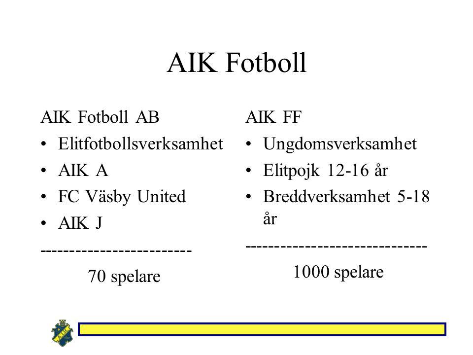 AIK Fotboll AIK Fotboll AB Elitfotbollsverksamhet AIK A FC Väsby United AIK J ------------------------- 70 spelare AIK FF Ungdomsverksamhet Elitpojk 12-16 år Breddverksamhet 5-18 år ------------------------------ 1000 spelare