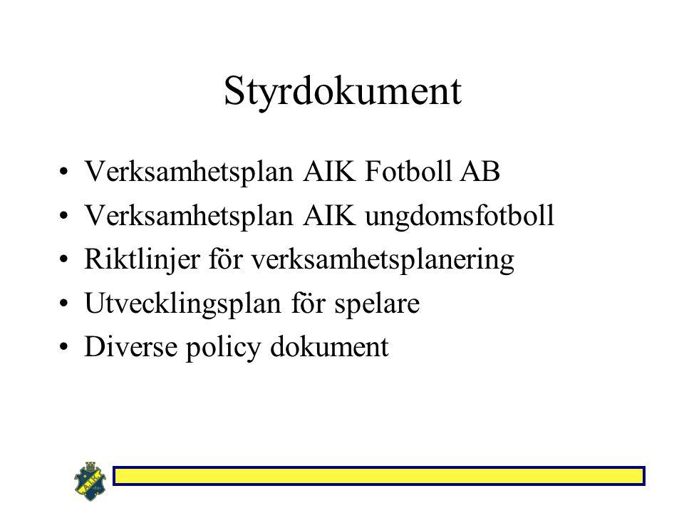 Styrdokument Verksamhetsplan AIK Fotboll AB Verksamhetsplan AIK ungdomsfotboll Riktlinjer för verksamhetsplanering Utvecklingsplan för spelare Diverse policy dokument
