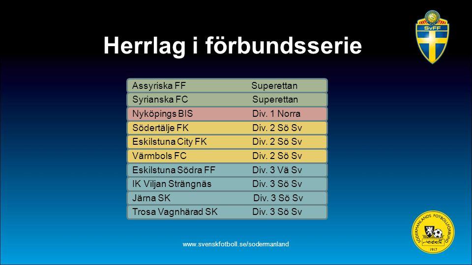 Herrlag i förbundsserie www.svenskfotboll.se/sodermanland IK Viljan Strängnäs Div. 3 Sö Sv Assyriska FF Superettan Syrianska FC Superettan Nyköpings B